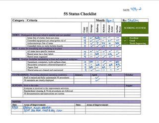 CYF 5S status checklist